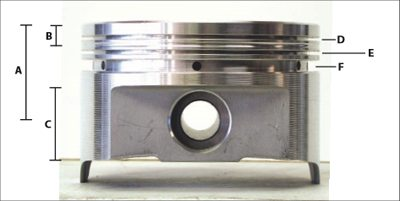 big inch chevy small block building guide pistons and rings big inch chevy small block building guide pistons and rings 1