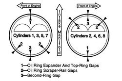 namura piston ring installation instructions