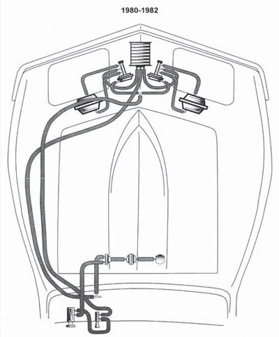 1981 Corvette Headlight Vacuum Diagram on peterbilt 379 air diagram