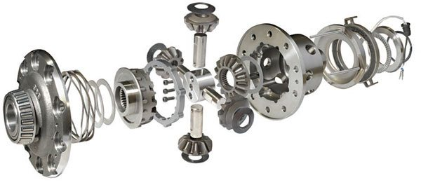 This is a four-pinion ELocker, with four gears that climb the two axle spider gears. When the locker is energized, the sliding ring collar engages the axle gears, locking them together. This is the best of both worlds: street comfort and quiet operation, with straight-line positive axle locking, on command. (Photo Courtesy Eaton)