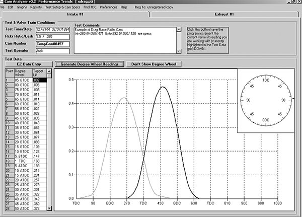 Another interesting and much more affordable camshaft profile tool is the Cam Analyzer from www.Performancetrends.com. Using this system, you measure cam lobe lift in the engine every two degrees (for example) and input this data into the Cam Analyzer program in your computer. The program then smooths the data and calculates all the pertinent data on the cam along with a decent report of the cam lobe profile.