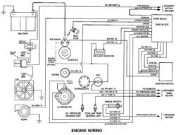 4 2l chevy engine diagram small chevy engine diagram installation and break-in guide: how to build chevy small ...