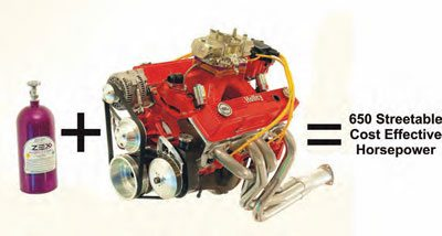 Chevy Small Block Engine Guide: Nitrous Oxide