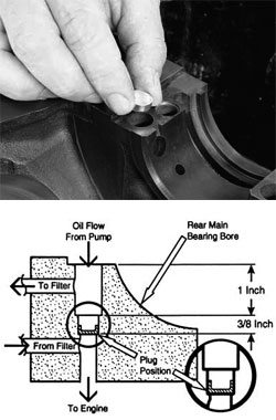Final Assembly Guide: How to Build Chevy-Block Engines 9