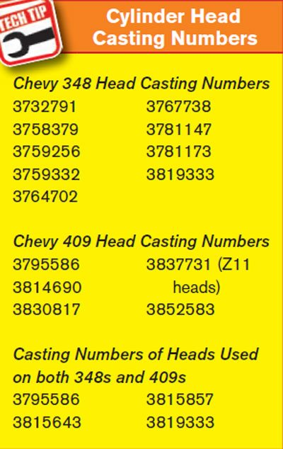 Ultimate 348-409 Guide - Cylinder Heads