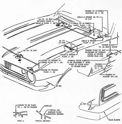 How to Restore Your Camaro: Bodywork Guide #4