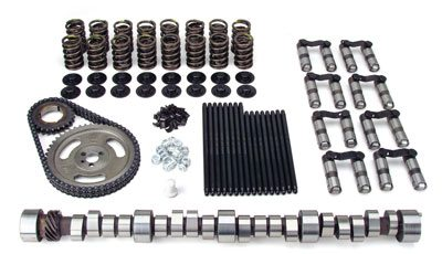 Camshafts, Lifters and Valvetrain Components Guide for Chevy