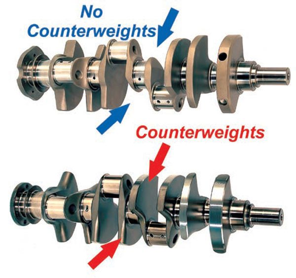Fig. 2.30. Shown here is the difference between a non–center-counterweighted crank (top) and one having center counterweights (bottom).