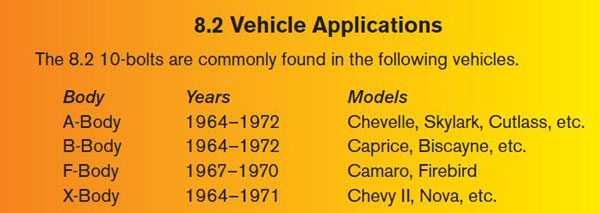 8.2 Vehicle Applications