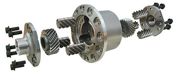 """Instead of clutches, the geared limited-slip differential is a """"smart"""" differential. These units can transfer power from a slipping wheel to the wheel that has traction. Icy conditions sometimes require a little tap of the brakes to get both wheels under power. (Photo Courtesy Eaton)"""