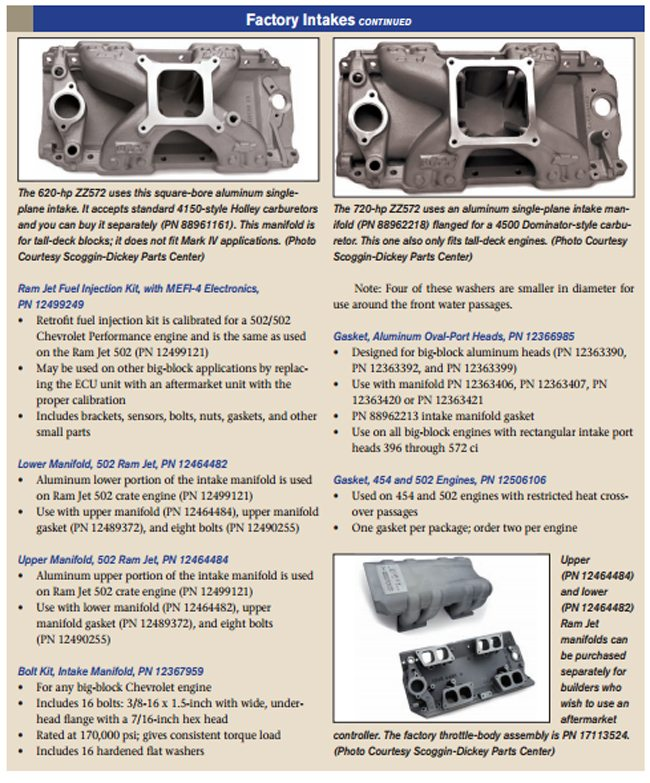 Sourcing and Selecting Chevy Big-Block Induction Systems - Chevy DIY
