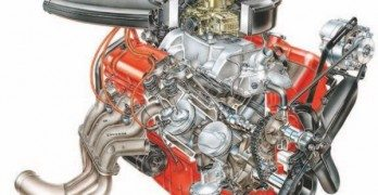 Sourcing Chevy Big-Block Engine Parts: Getting Started