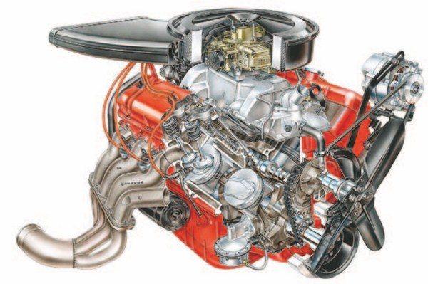 [FPWZ_2684]  Sourcing Chevy Big-Block Engine Parts: Getting Started - Chevy DIY | Big Block Chevy Engine Diagram |  | Chevy DIY