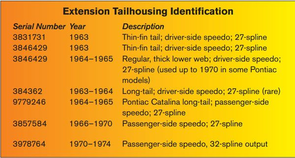 chevrolet transmission identification numbers
